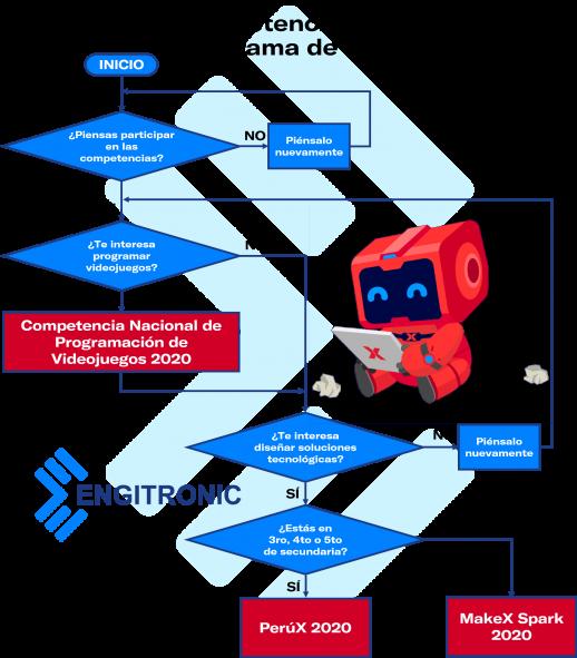 diagrama_competencias